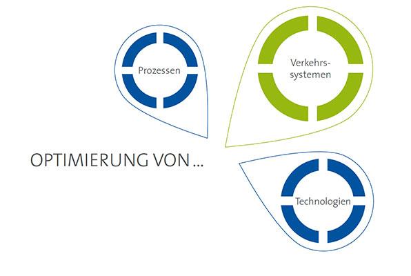 Optimierung von:  Prozessen, Verkehssystemen, Technologien